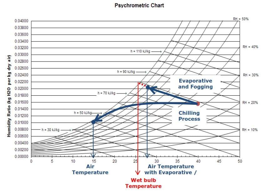 datos psicometricos